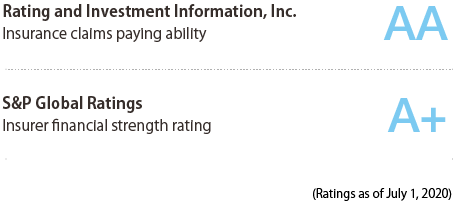 AA:Rating and Investment Information, Inc. A+:S&P Global Ratings